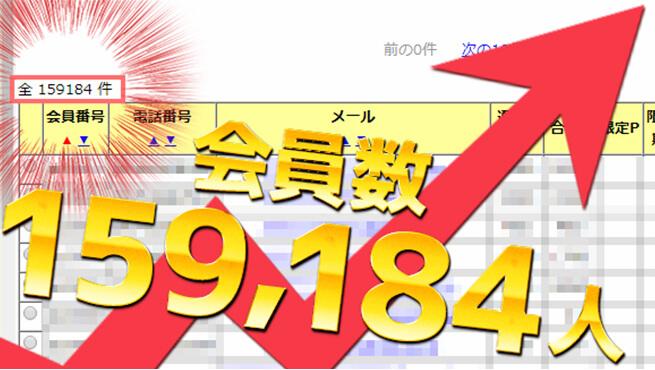 会員数159,184人